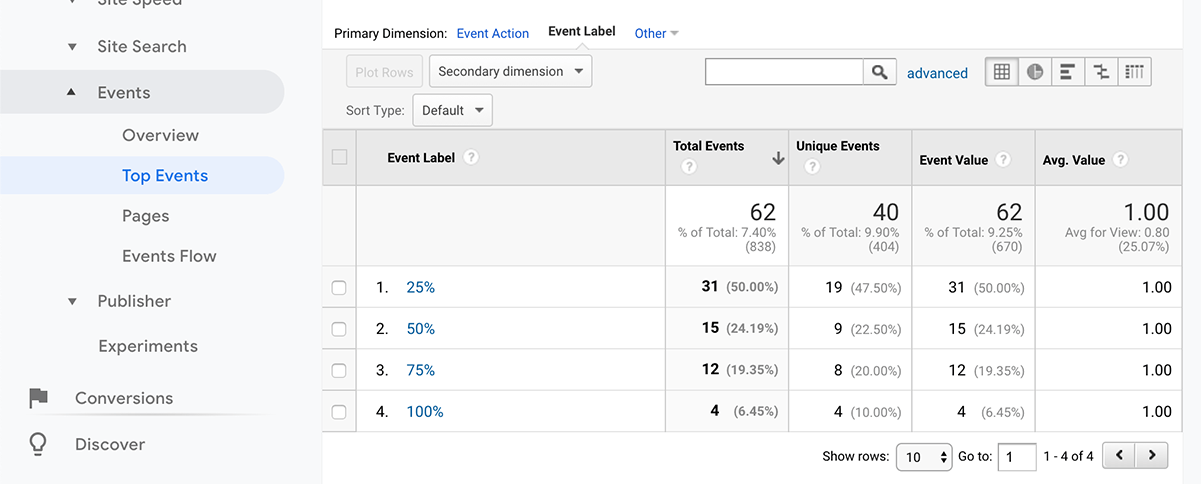 scroll tracking event in analytics