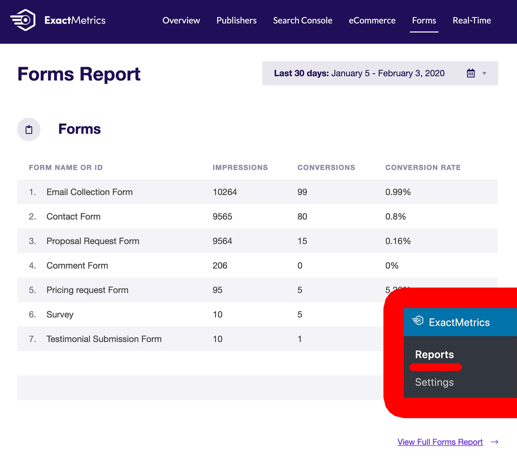 exactmetrics-forms-subission-report