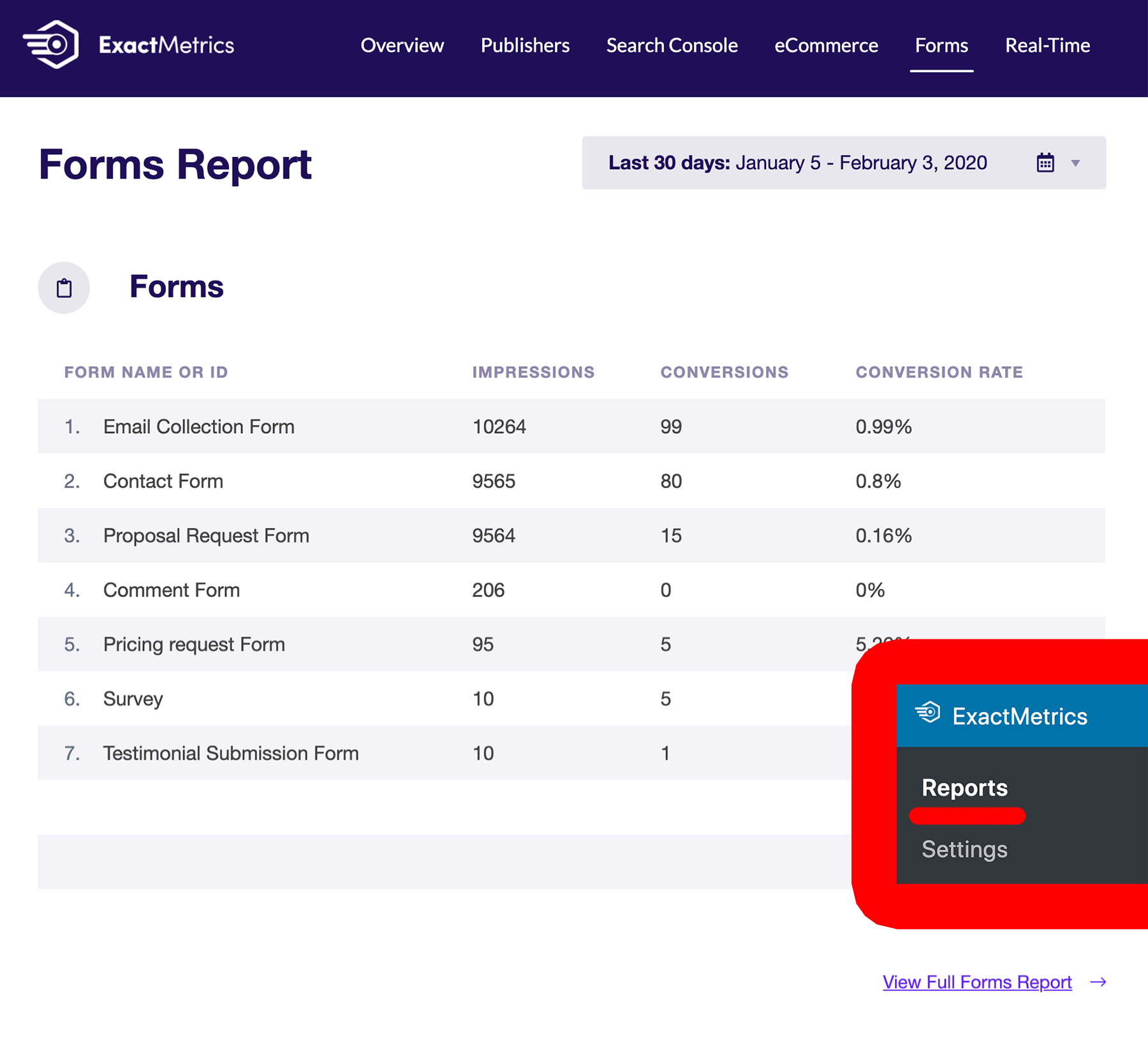 exactmetrics-forms-submission-report