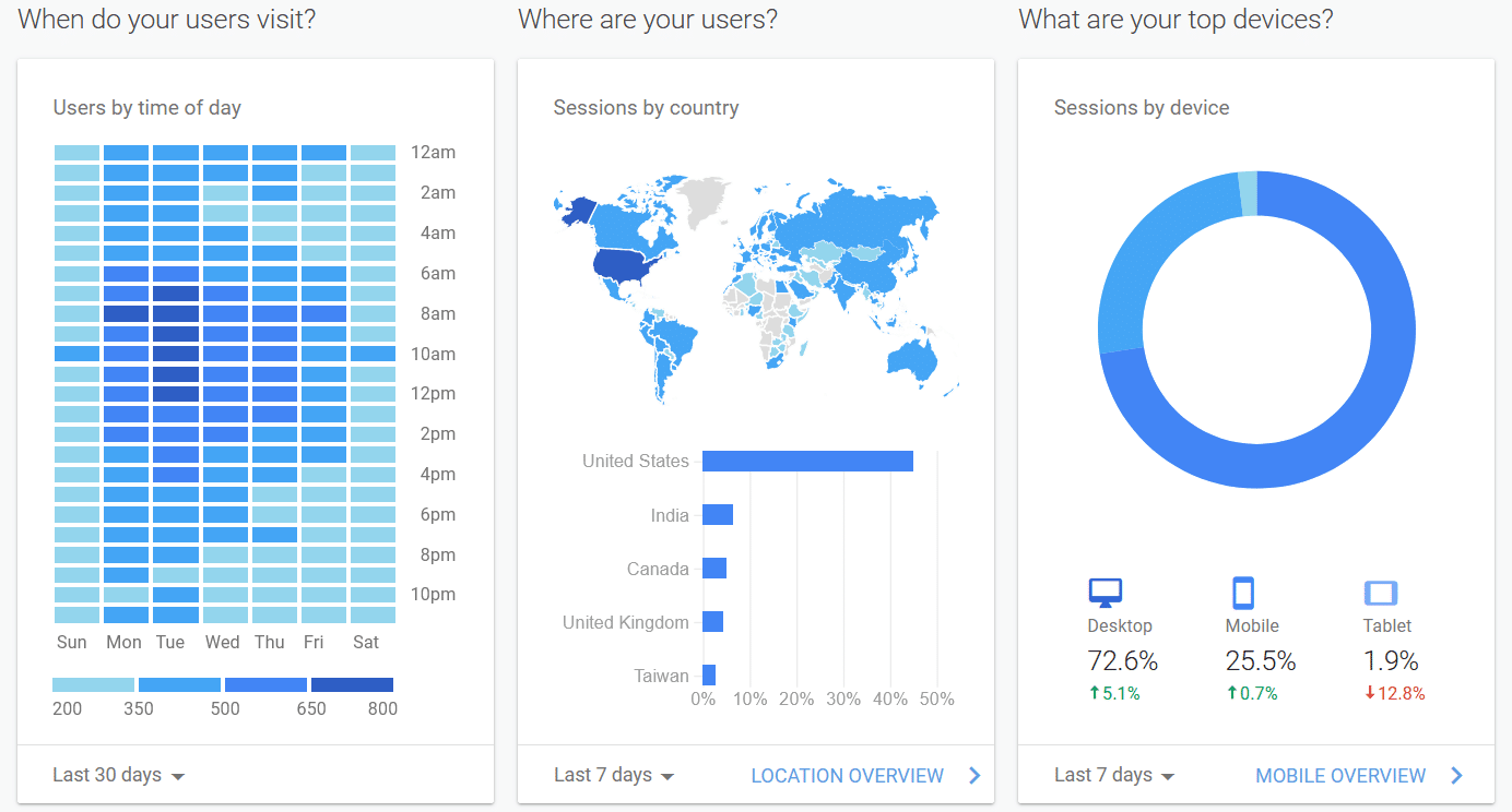 homepage more stats