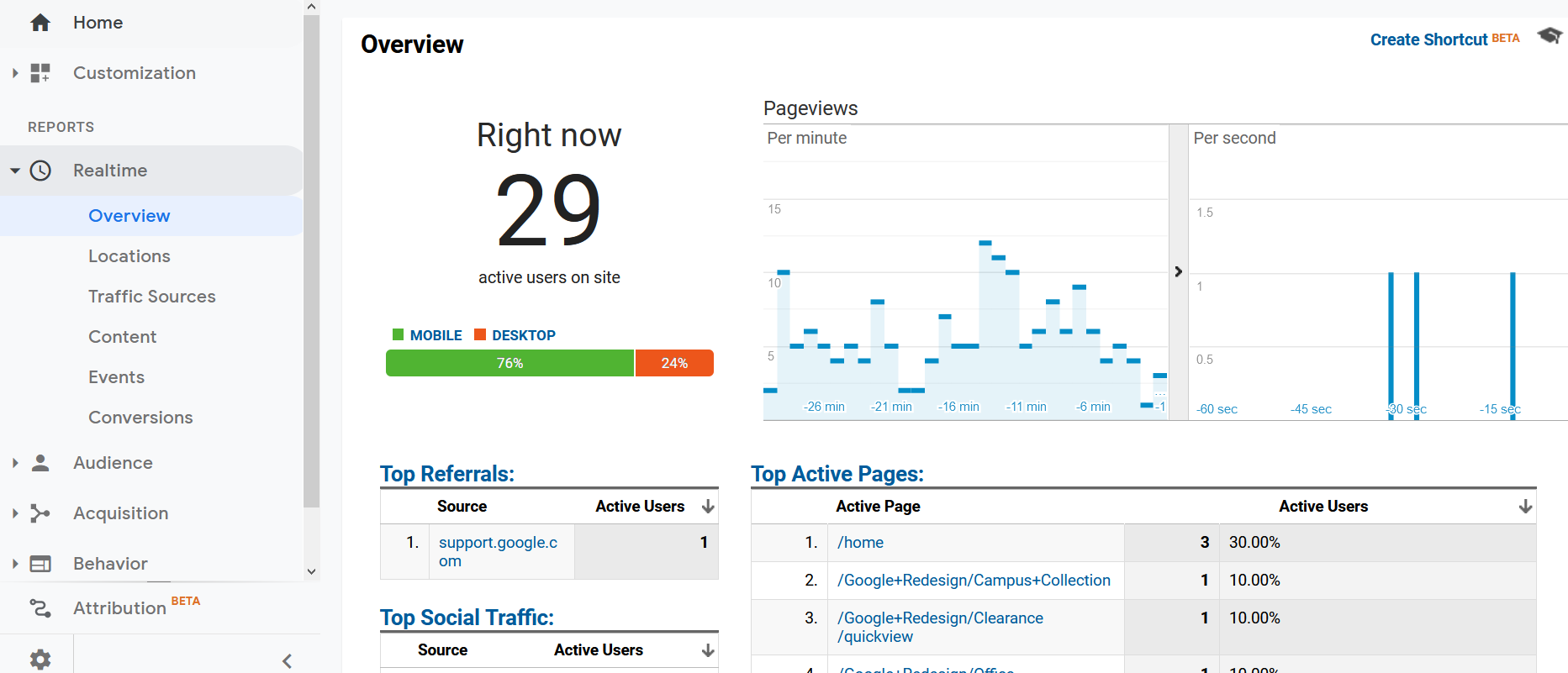 realtime overview report ga