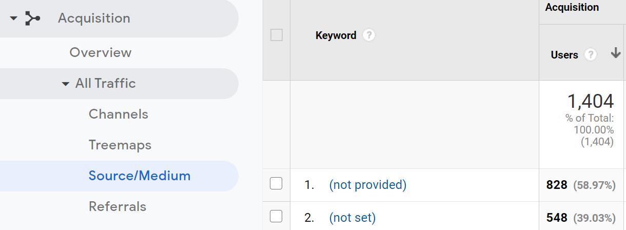 keyword-not-provided