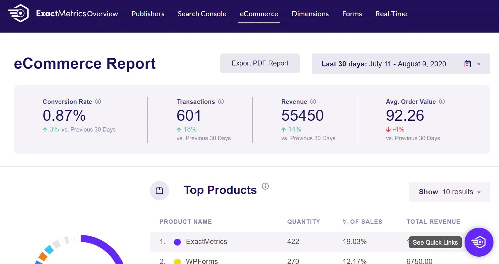 ecommerce-report-exactmetrics