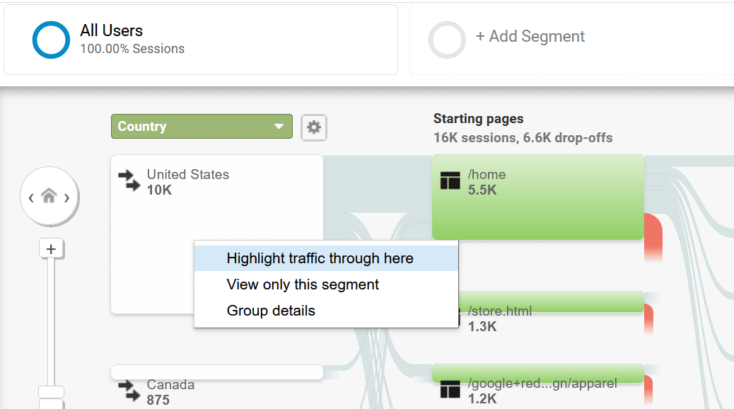 highlight traffic through rate