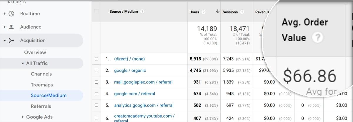 source-medium-average-order-value-google-analytics
