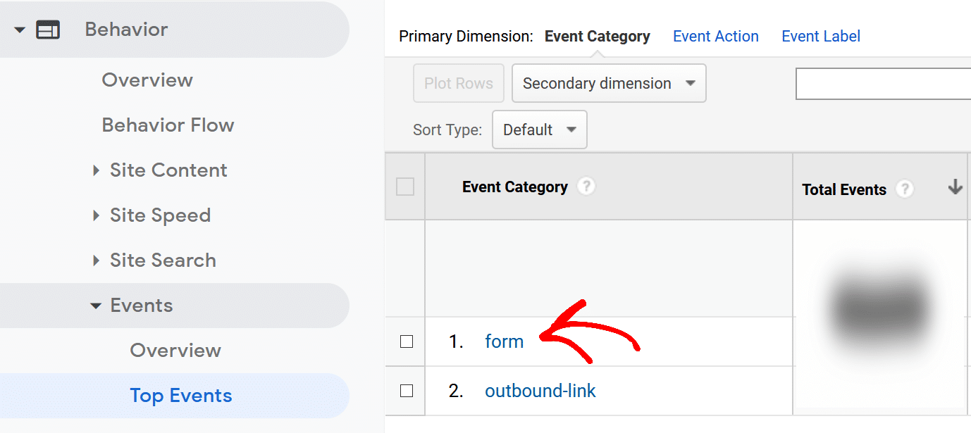google analytics top events wpforms conversion tracking