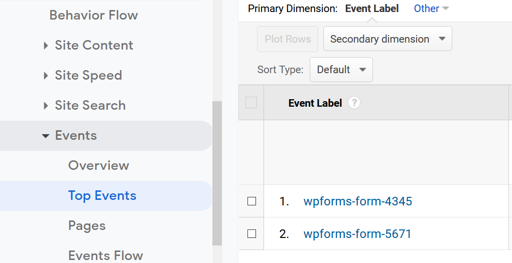 wpforms conversions google analytics