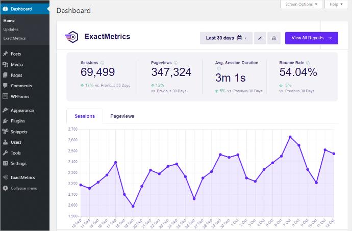 ExactMetrics Overview Dashboard
