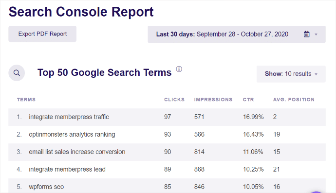 Exactmetrics search console report
