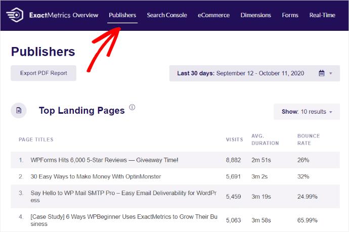 publishers-report-exactmetrics
