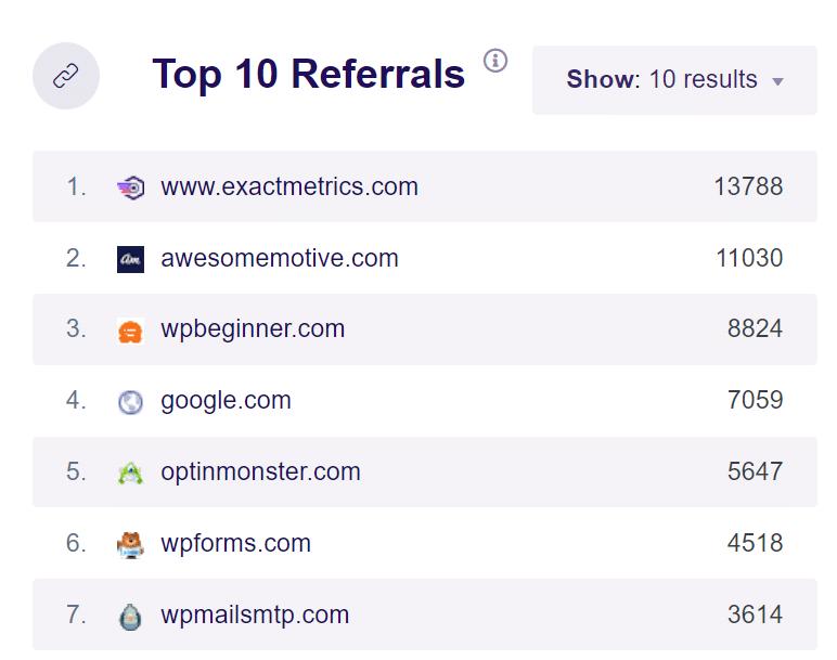 top 10 referrals traffic sources google analytics