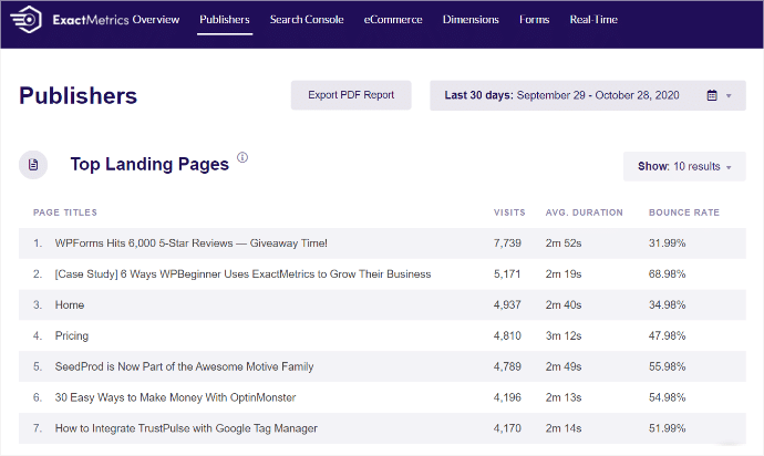 top landing pages exactmetrics