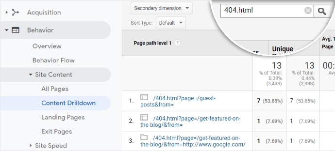 404 content drilldown report google analytics