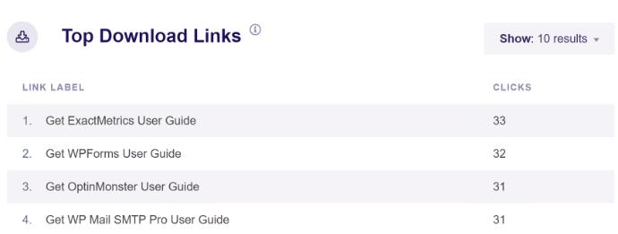 top download links