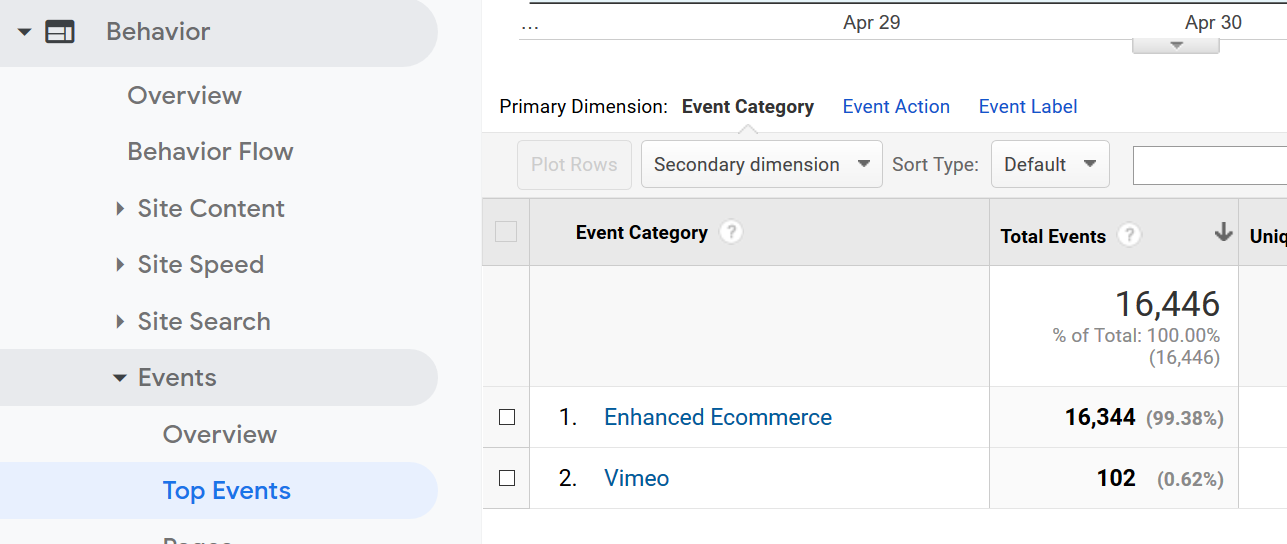 events report vimeo analytics