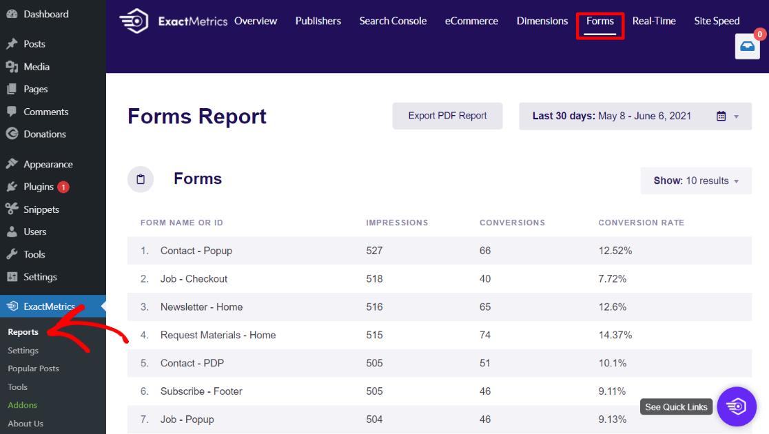 ExactMetrics Forms Report