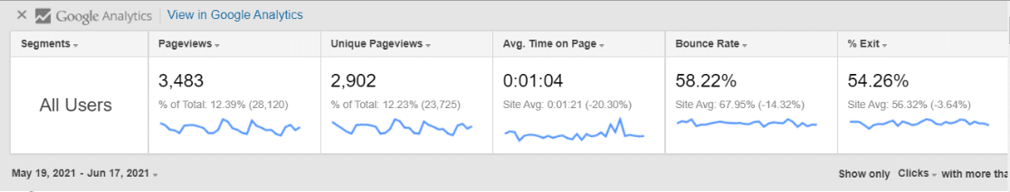 Page Analytics Dropdown
