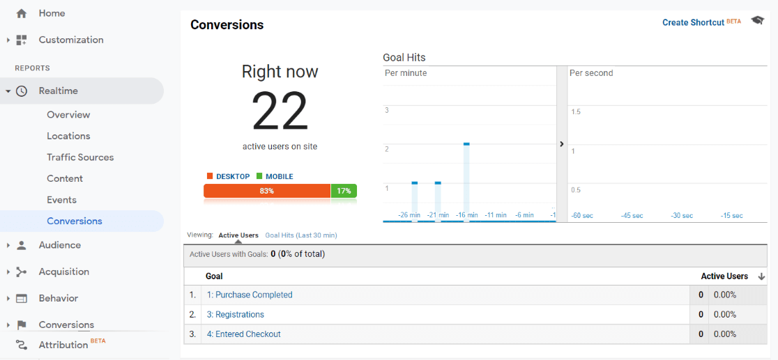 Realtime Conversions Report