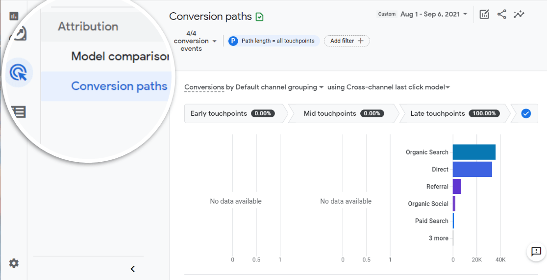 How to find the conversion paths report in GA4