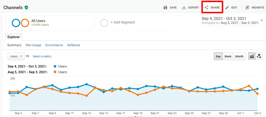 Share a Google Analytics Report